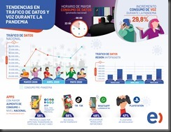 Entel-infografia-consumo-(II-Antofagasta)