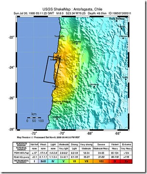 Antofagasta_earthquake_1995