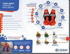 Infografia Touch Aura Covid