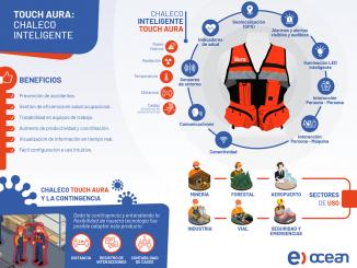 Entel Ocean presenta vestuario inteligente con tecnología IoT para monitorear variables de seguridad laboral y sanitaria en tiempo real