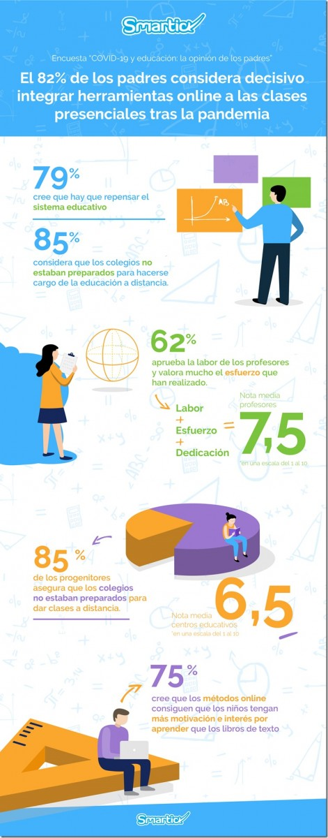 Infografía-Covid-19 y Educación_final