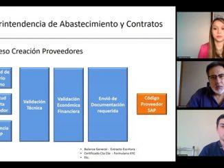 Más de 300 proveedores participaron en un nuevo Encuentro Virtual de Negocios organizado por la AIA y Lomas Bayas